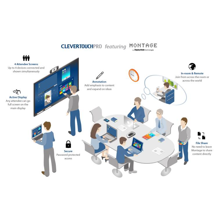 Clevertouch and Montage Illustration